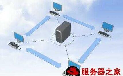 怎么用服务器搭建网站以及云服务器配置如何选择搭配